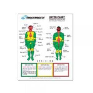 Monadnock Baton Chart 5010